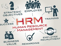 Training and Human resources management